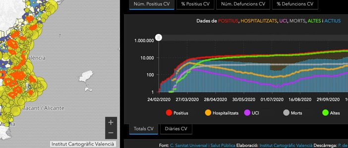 Datos COVID-19 e  Institut Cartogràfic València